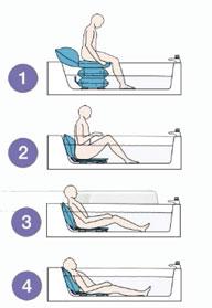 Safe Bathing Aids - Alternate Mobility, Brisbane