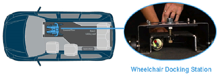 Docking Stations simplify the restraint function and remove the need for bulky wheel chair straps.